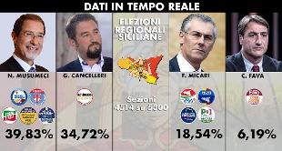 061117_elezionisicilia